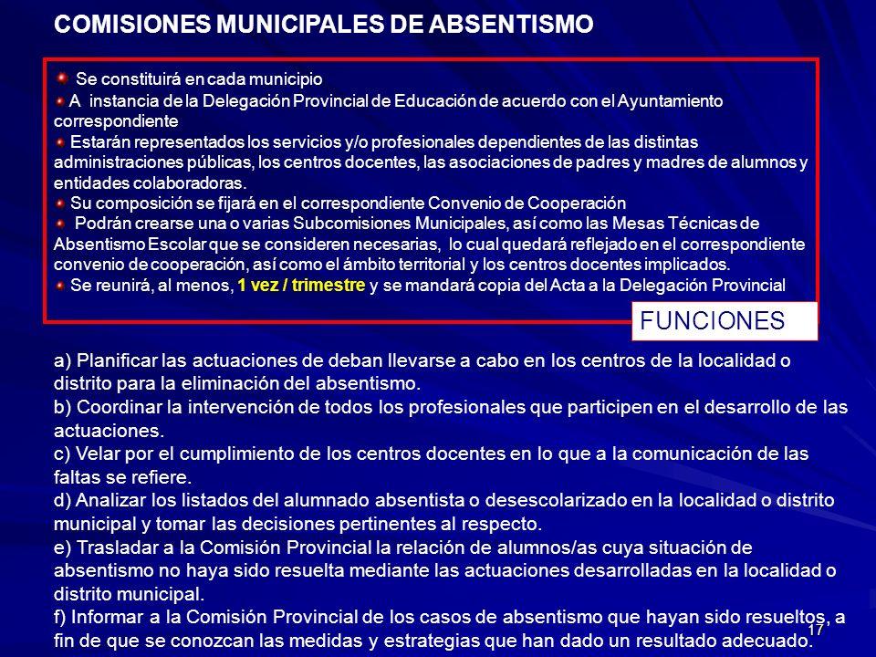 17 COMISIONES MUNICIPALES DE ABSENTISMO Se constituirá en cada municipio A instancia de la Delegación Provincial de Educación de acuerdo con el Ayunta