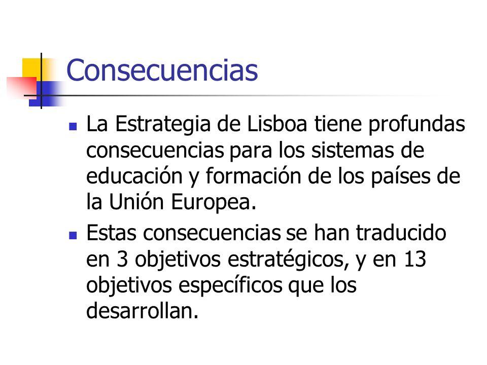 Consecuencias La Estrategia de Lisboa tiene profundas consecuencias para los sistemas de educación y formación de los países de la Unión Europea.