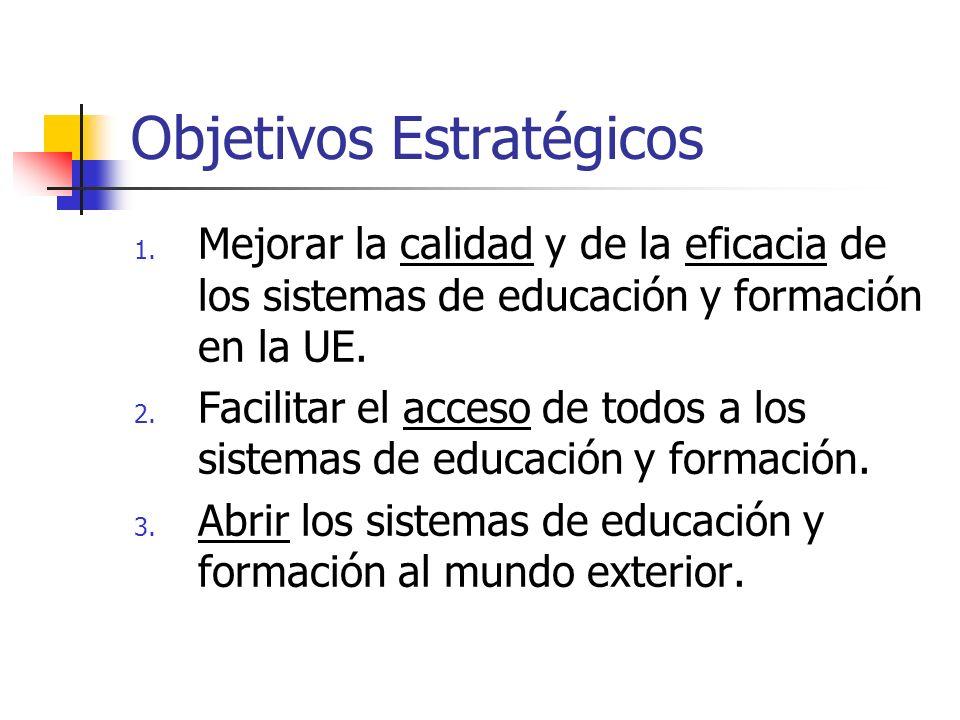 Objetivos Estratégicos 1.