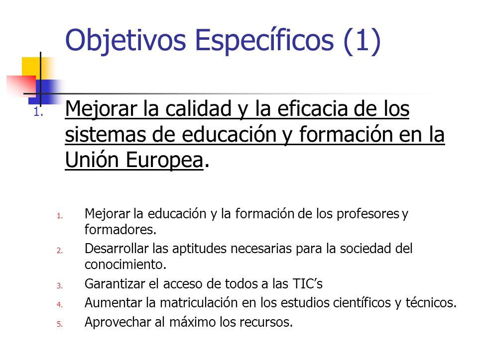 Objetivos Específicos (1) 1.