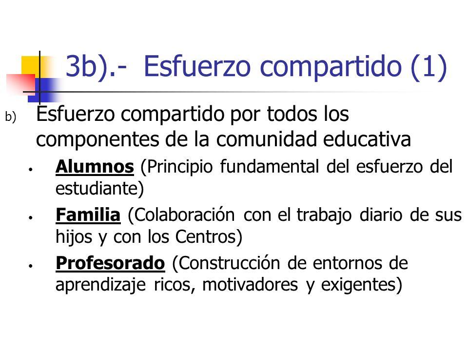 b) Esfuerzo compartido por todos los componentes de la comunidad educativa Alumnos (Principio fundamental del esfuerzo del estudiante) Familia (Colabo
