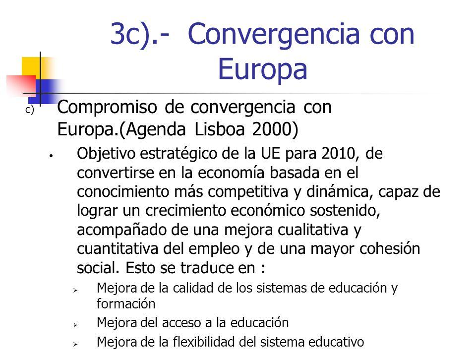 3c).- Convergencia con Europa c) Compromiso de convergencia con Europa.(Agenda Lisboa 2000) Objetivo estratégico de la UE para 2010, de convertirse en