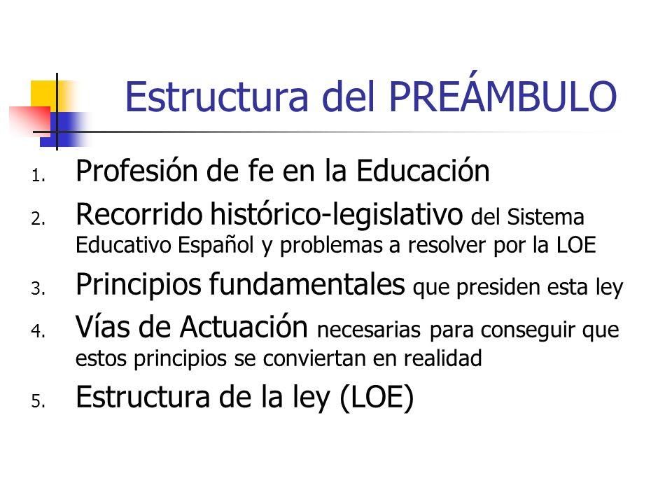 Estructura del PREÁMBULO 1. Profesión de fe en la Educación 2. Recorrido histórico-legislativo del Sistema Educativo Español y problemas a resolver po