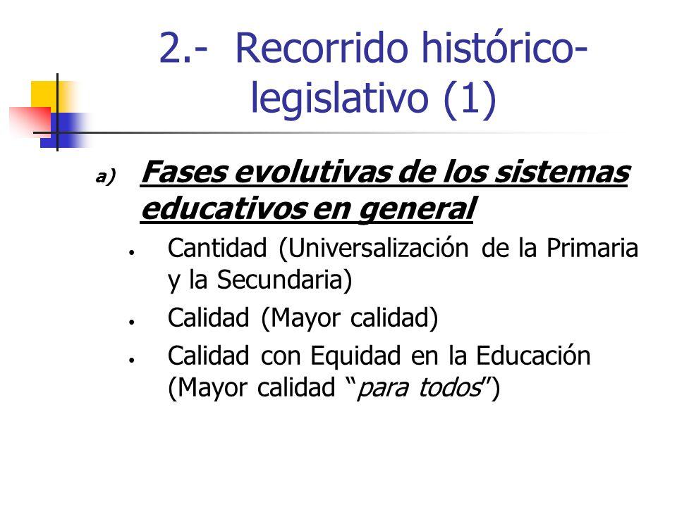 2.- Recorrido histórico- legislativo (1) a) Fases evolutivas de los sistemas educativos en general Cantidad (Universalización de la Primaria y la Secu