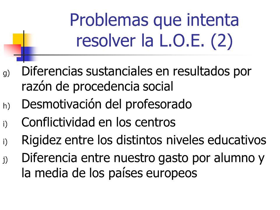 Problemas que intenta resolver la L.O.E. (2) g) Diferencias sustanciales en resultados por razón de procedencia social h) Desmotivación del profesorad