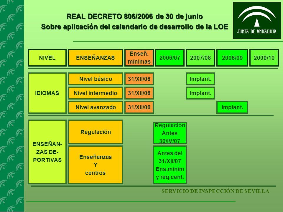 SERVICIO DE INSPECCIÓN DE SEVILLA REAL DECRETO 806/2006 de 30 de junio Sobre aplicación del calendario de desarrollo de la LOE NIVELENSEÑANZAS Enseñ.