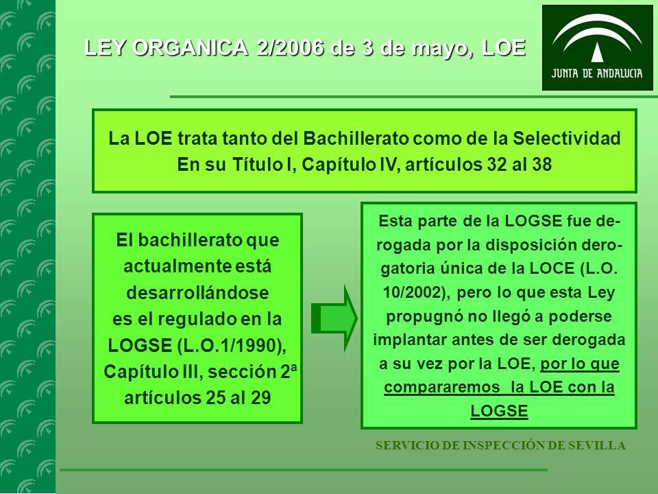 SERVICIO DE INSPECCIÓN DE SEVILLA LEY ORGANICA 2/2006 de 3 de mayo, LOE La LOE trata tanto del Bachillerato como de la Selectividad En su Título I, Capítulo IV, artículos 32 al 38 El bachillerato que actualmente está desarrollándose es el regulado en la LOGSE (L.O.1/1990), Capítulo III, sección 2ª artículos 25 al 29 Esta parte de la LOGSE fue de- rogada por la disposición dero- gatoria única de la LOCE (L.O.