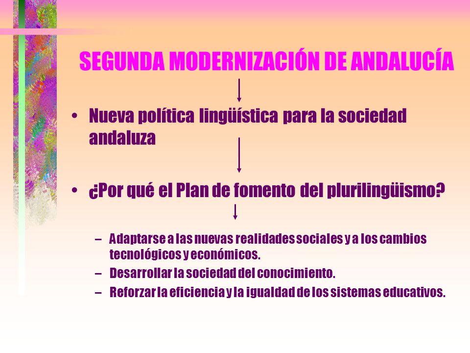 SEGUNDA MODERNIZACIÓN DE ANDALUCÍA Nueva política lingüística para la sociedad andaluza ¿Por qué el Plan de fomento del plurilingüismo? –Adaptarse a l