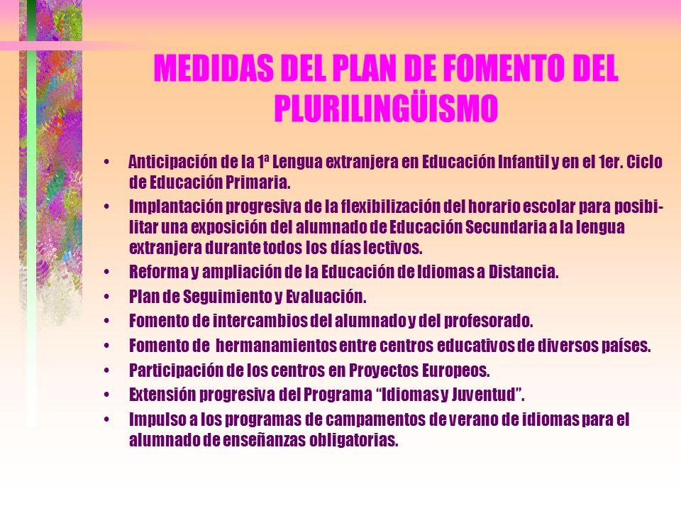MEDIDAS DEL PLAN DE FOMENTO DEL PLURILINGÜISMO Anticipación de la 1ª Lengua extranjera en Educación Infantil y en el 1er. Ciclo de Educación Primaria.