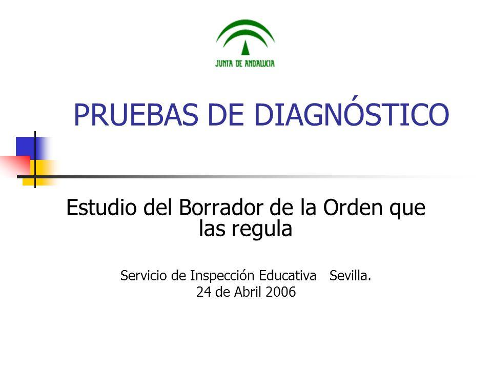 PRUEBAS DE DIAGNÓSTICO Estudio del Borrador de la Orden que las regula Servicio de Inspección Educativa Sevilla. 24 de Abril 2006