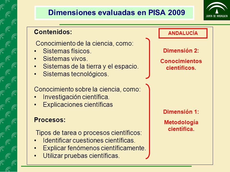Dimensiones evaluadas en PISA 2009 Contenidos: Conocimiento de la ciencia, como: Sistemas físicos. Sistemas vivos. Sistemas de la tierra y el espacio.