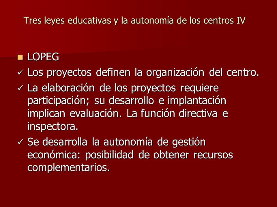 Tres leyes educativas y la autonomía de los centros IV LOPEG LOPEG Los proyectos definen la organización del centro.