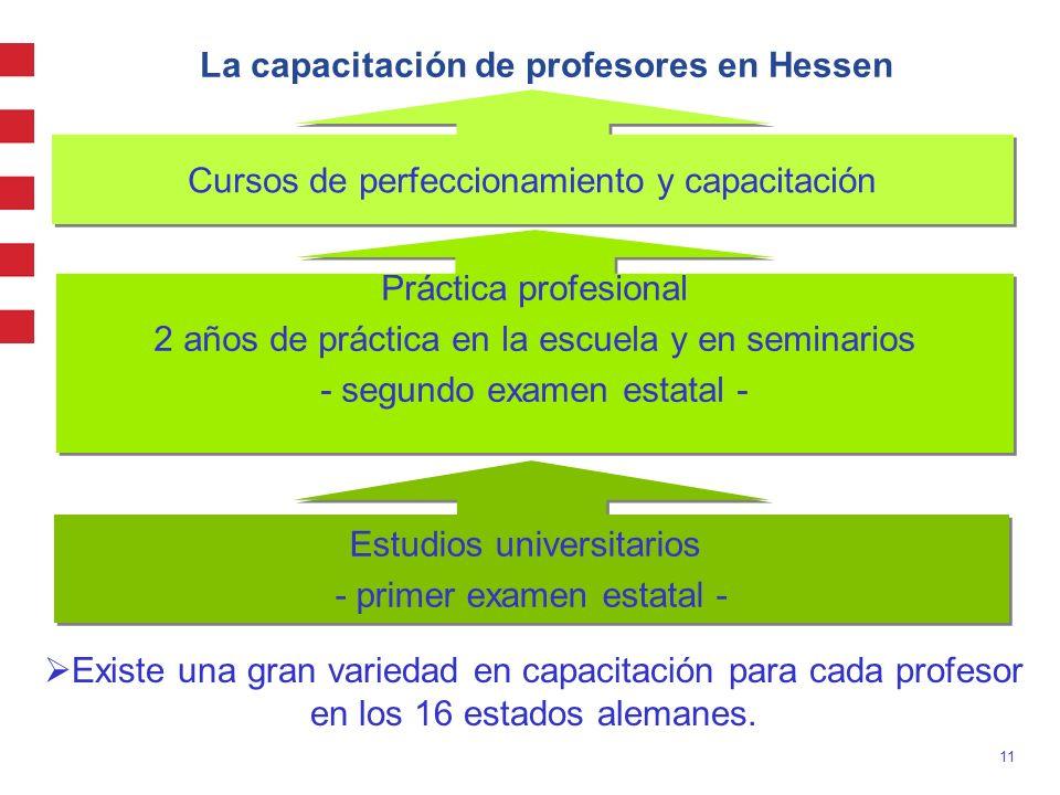 La capacitación de profesores en Hessen Estudios universitarios - primer examen estatal - Estudios universitarios - primer examen estatal - Práctica p