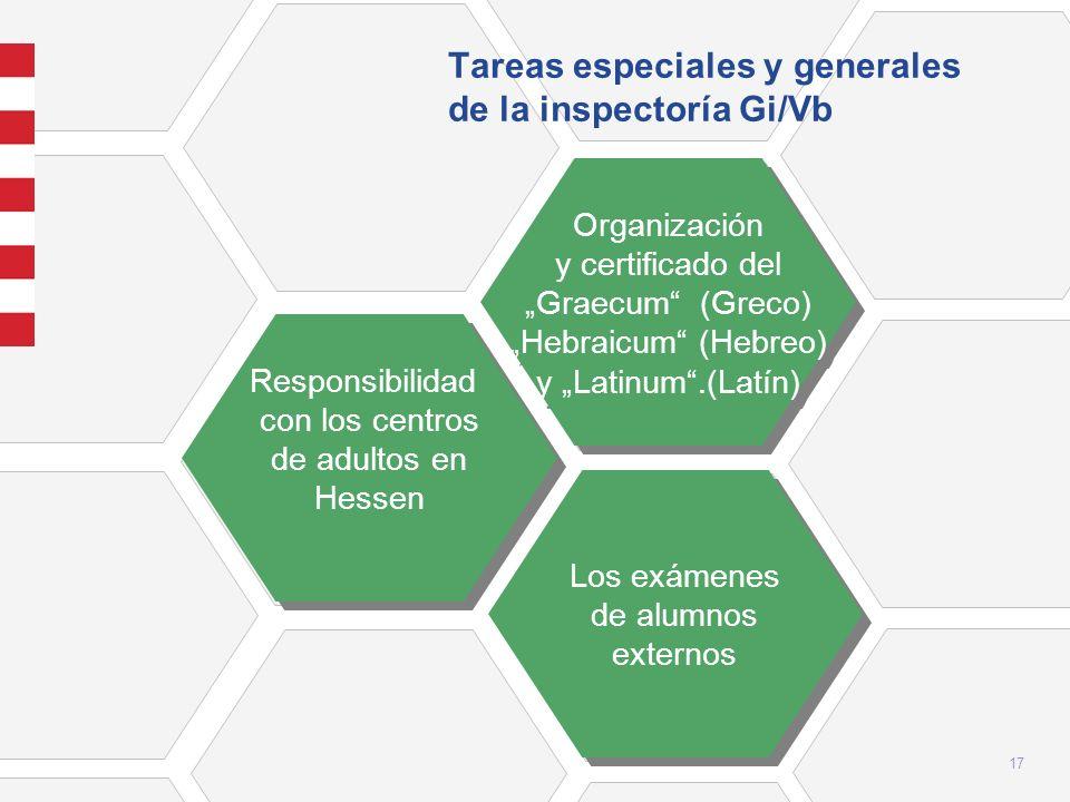 17 Tareas especiales y generales de la inspectoría Gi/Vb Responsibilidad con los centros de adultos en Hessen Responsibilidad con los centros de adult