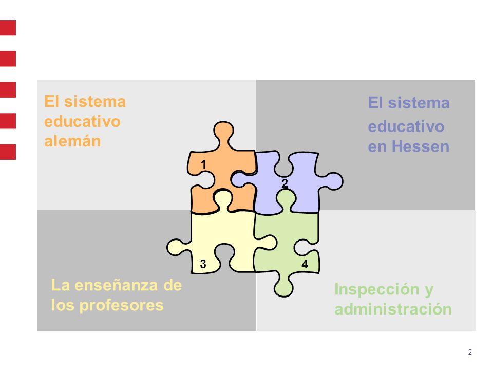 13 La ley de educación en Hessen La ley de educación en Hessen (Schulgesetz) de Agosto 2002 modificada el 21 de Marzo de 2005: -Los programas y la autonomía de las escuelas (§127a) -La evaluación externa de las escuelas (§98) -El instituto de desarrollo y de calidad educativa (§99b) -Las tareas de las inspectorías (§94)