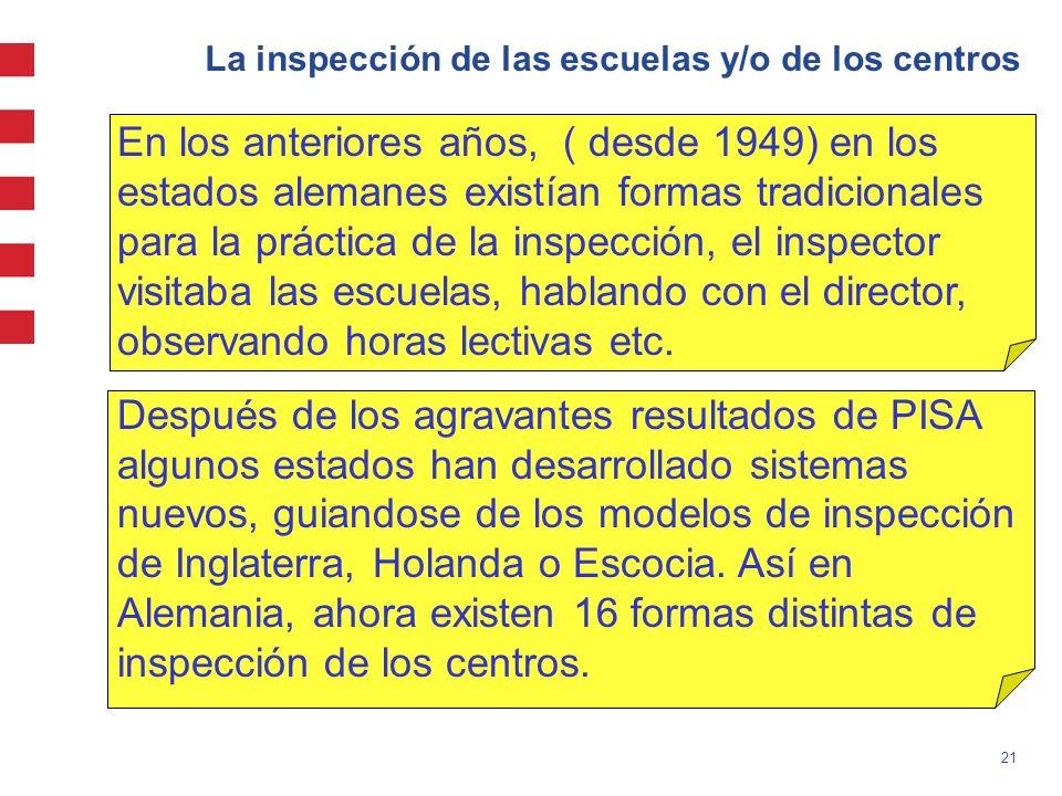 21 La inspección de las escuelas y/o de los centros En los anteriores años, ( desde 1949) en los estados alemanes existían formas tradicionales para l