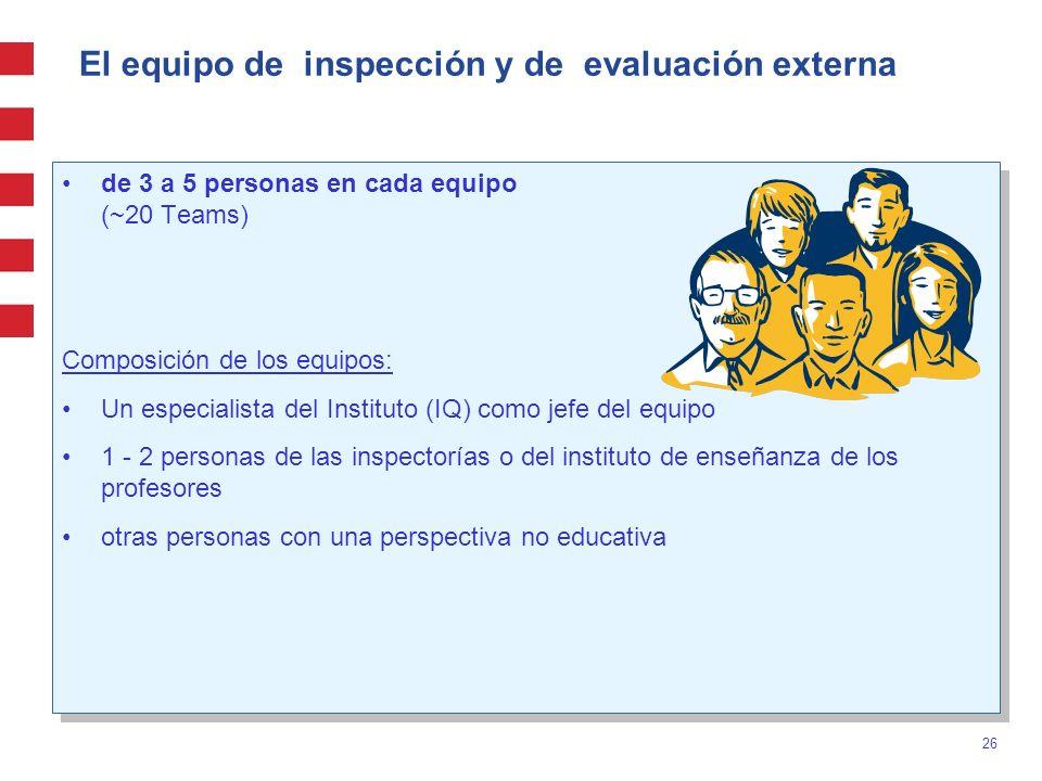 26 El equipo de inspección y de evaluación externa de 3 a 5 personas en cada equipo (~20 Teams) Composición de los equipos: Un especialista del Instit