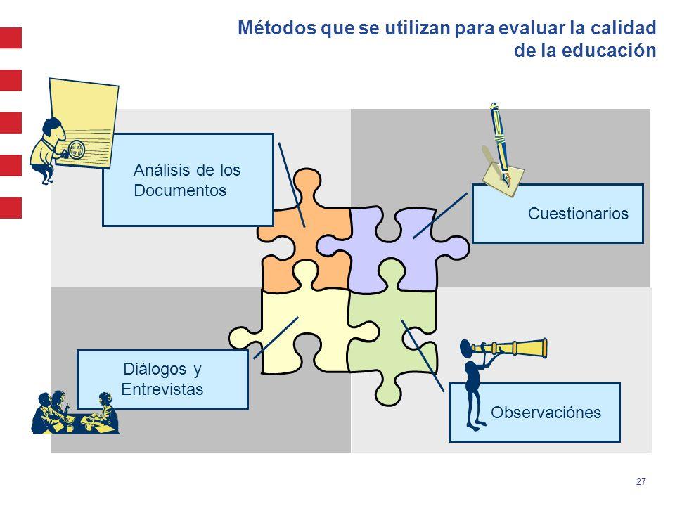 27 Análisis de los Documentos Métodos que se utilizan para evaluar la calidad de la educación Cuestionarios Diálogos y Entrevistas Observaciónes