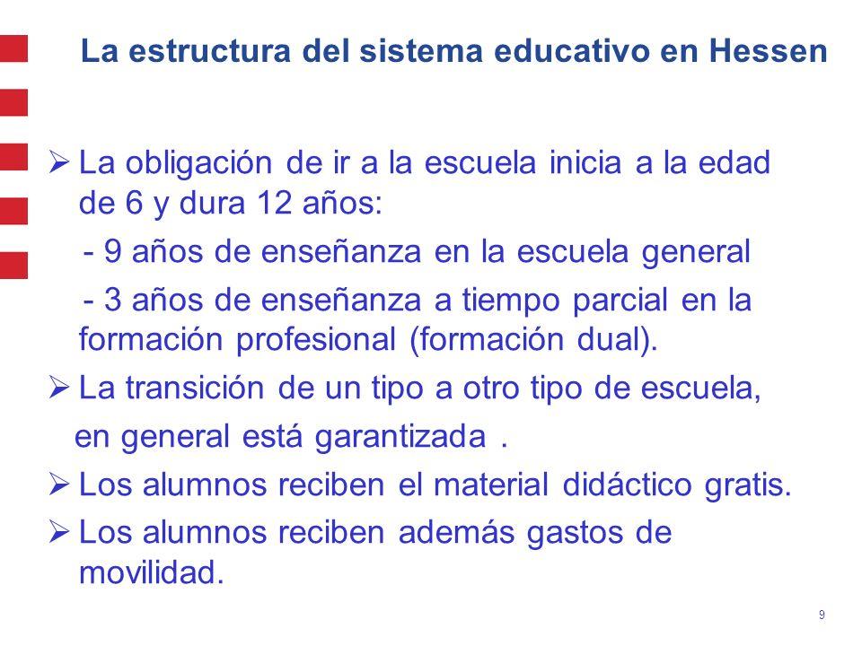 9 La estructura del sistema educativo en Hessen La obligación de ir a la escuela inicia a la edad de 6 y dura 12 años: - 9 años de enseñanza en la esc