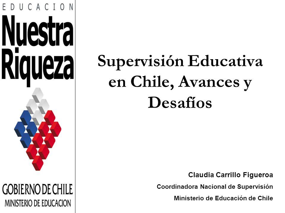 Supervisión Educativa en Chile, Avances y Desafíos Claudia Carrillo Figueroa Coordinadora Nacional de Supervisión Ministerio de Educación de Chile