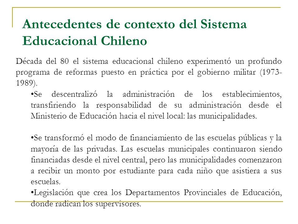 Antecedentes de contexto del Sistema Educacional Chileno Década del 80 el sistema educacional chileno experimentó un profundo programa de reformas pue