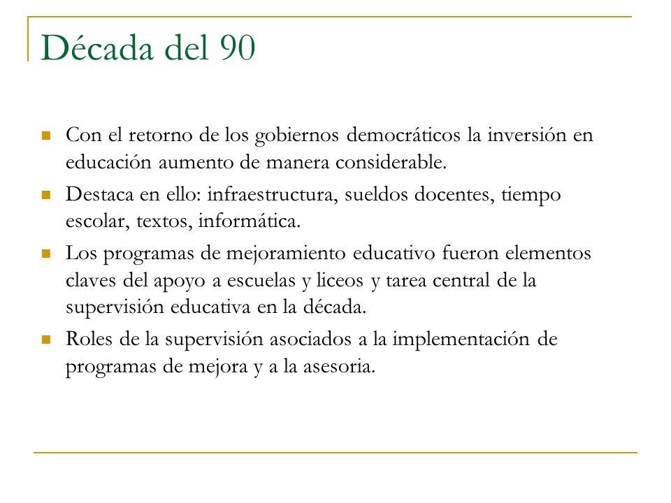 Década del 90 Con el retorno de los gobiernos democráticos la inversión en educación aumento de manera considerable. Destaca en ello: infraestructura,
