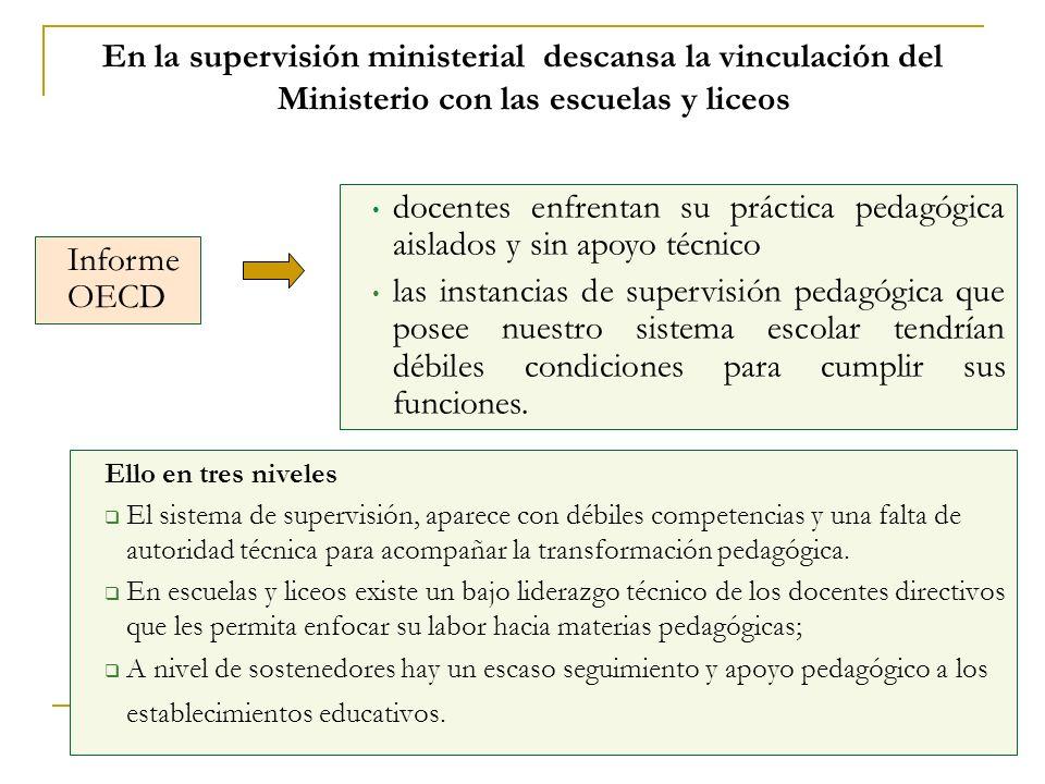 Ello en tres niveles El sistema de supervisión, aparece con débiles competencias y una falta de autoridad técnica para acompañar la transformación ped