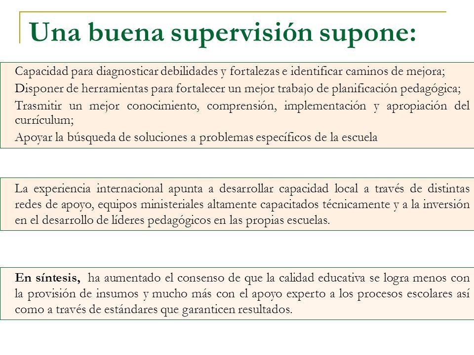 Una buena supervisión supone: Capacidad para diagnosticar debilidades y fortalezas e identificar caminos de mejora; Disponer de herramientas para fort