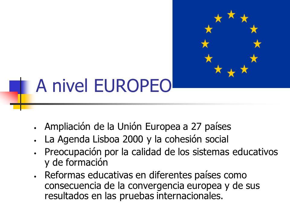 A nivel EUROPEO Ampliación de la Unión Europea a 27 países La Agenda Lisboa 2000 y la cohesión social Preocupación por la calidad de los sistemas educ