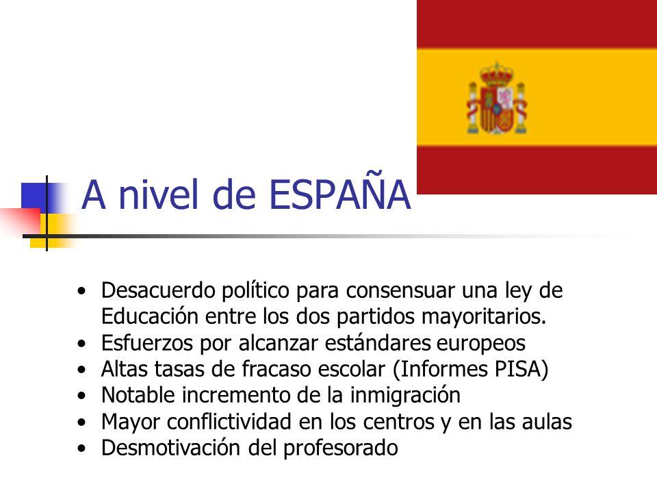 A nivel de ESPAÑA Desacuerdo político para consensuar una ley de Educación entre los dos partidos mayoritarios. Esfuerzos por alcanzar estándares euro