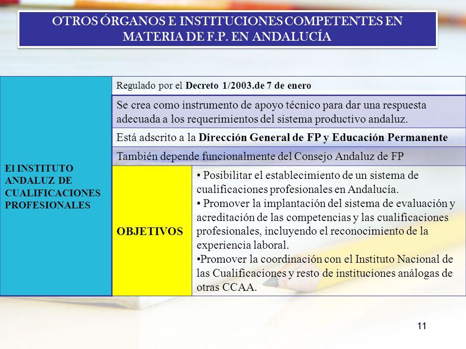 11 El INSTITUTO ANDALUZ DE CUALIFICACIONES PROFESIONALES Regulado por el Decreto 1/2003.de 7 de enero Se crea como instrumento de apoyo técnico para d
