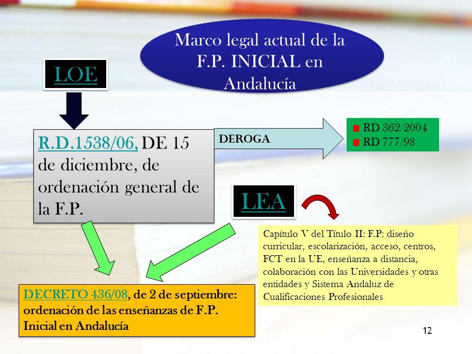 12 Marco legal actual de la F.P. INICIAL en Andalucía LOE LEA R.D.1538/06,R.D.1538/06, DE 15 de diciembre, de ordenación general de la F.P. R.D.1538/0