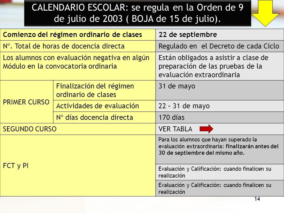 14 CALENDARIO ESCOLAR: se regula en la Orden de 9 de julio de 2003 ( BOJA de 15 de julio). Comienzo del régimen ordinario de clases22 de septiembre Nº