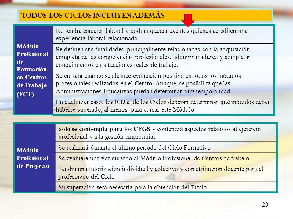 20 TODOS LOS CICLOS INCLUYEN ADEMÁS Módulo Profesional de Formación en Centros de Trabajo (FCT) No tendrá carácter laboral y podrán quedar exentos qui