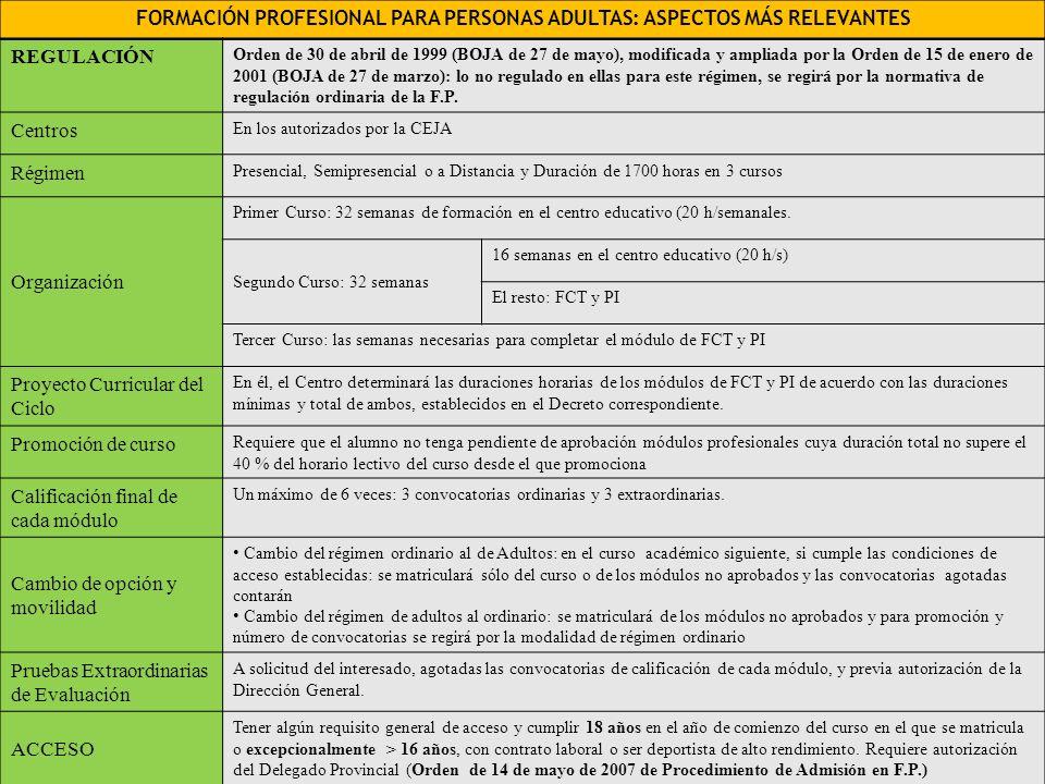 25 FORMACIÓN PROFESIONAL PARA PERSONAS ADULTAS: ASPECTOS MÁS RELEVANTES REGULACIÓN Orden de 30 de abril de 1999 (BOJA de 27 de mayo), modificada y amp
