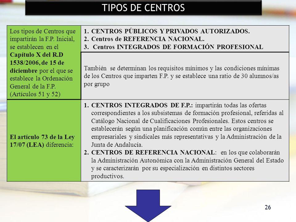 26 TIPOS DE CENTROS Los tipos de Centros que impartirán la F.P. Inicial, se establecen en el Capítulo X del R.D 1538/2006, de 15 de diciembre por el q