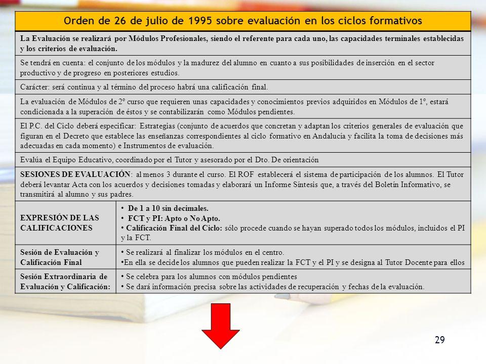 29 Orden de 26 de julio de 1995 sobre evaluación en los ciclos formativos La Evaluación se realizará por Módulos Profesionales, siendo el referente pa