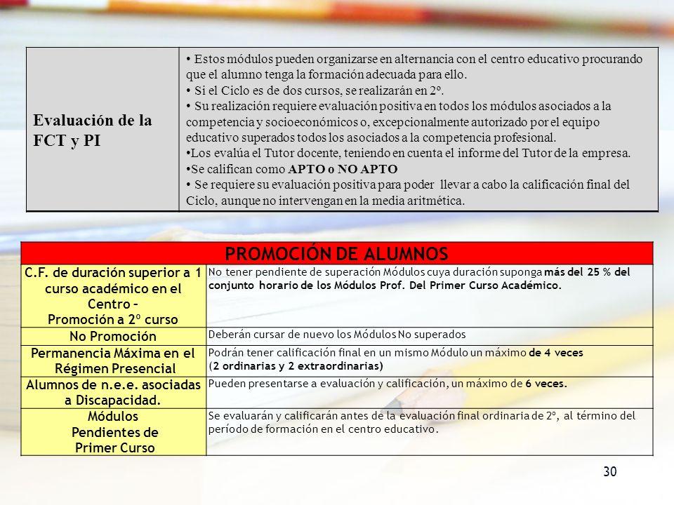 30 Evaluación de la FCT y PI Estos módulos pueden organizarse en alternancia con el centro educativo procurando que el alumno tenga la formación adecu