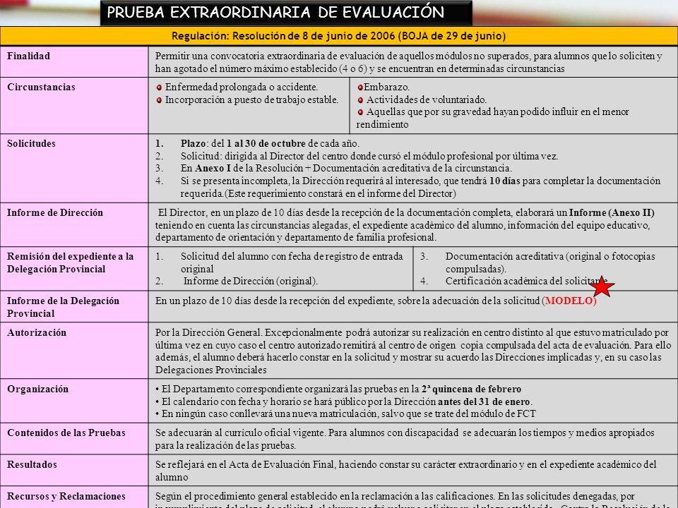31 PRUEBA EXTRAORDINARIA DE EVALUACIÓN Regulación: Resolución de 8 de junio de 2006 (BOJA de 29 de junio) FinalidadPermitir una convocatoria extraordi