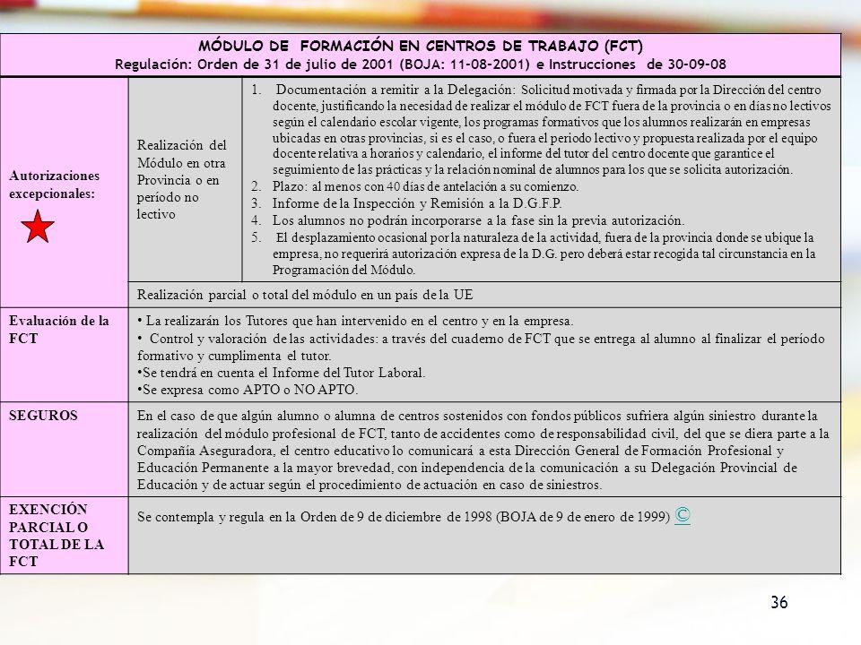36 MÓDULO DE FORMACIÓN EN CENTROS DE TRABAJO (FCT) Regulación: Orden de 31 de julio de 2001 (BOJA: 11-08-2001) e Instrucciones de 30-09-08 Autorizacio