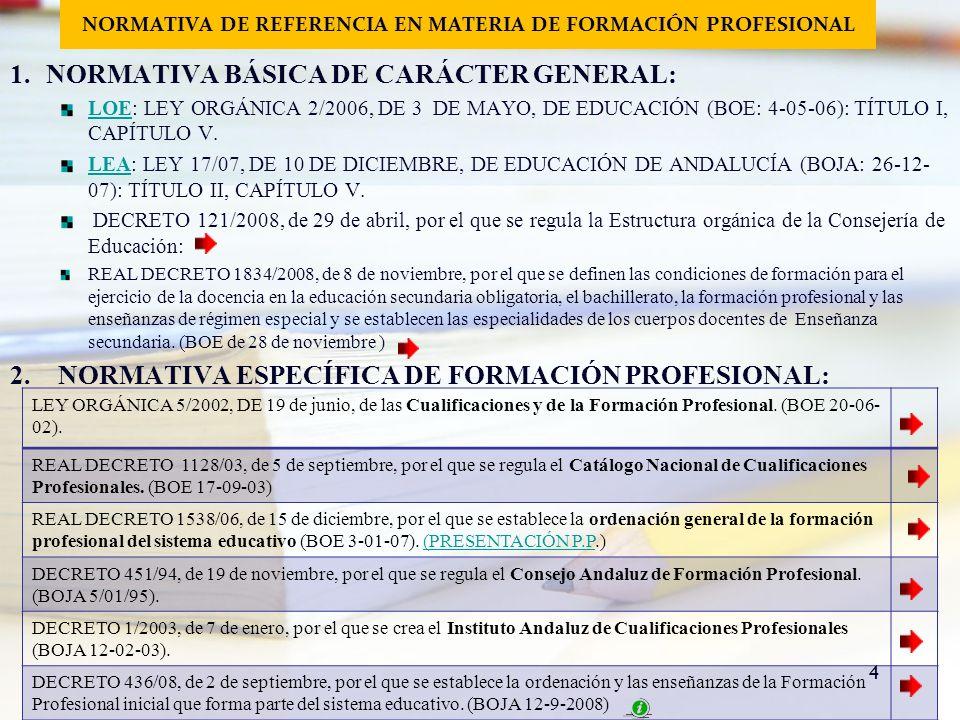 NORMATIVA DE REFERENCIA EN MATERIA DE FORMACIÓN PROFESIONAL 1.NORMATIVA BÁSICA DE CARÁCTER GENERAL: LOELOE: LEY ORGÁNICA 2/2006, DE 3 DE MAYO, DE EDUC