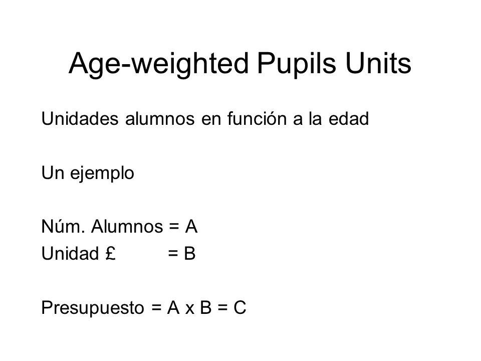Age-weighted Pupils Units Unidades alumnos en función a la edad Un ejemplo Núm.