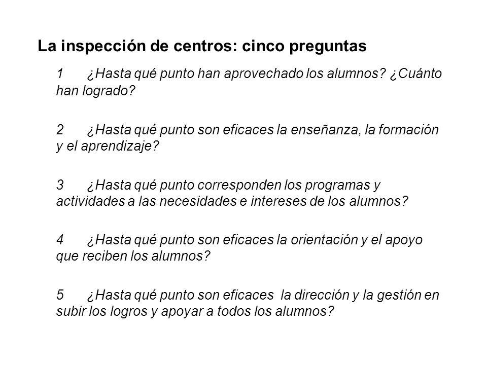 La inspección de centros: cinco preguntas 1 ¿Hasta qué punto han aprovechado los alumnos.