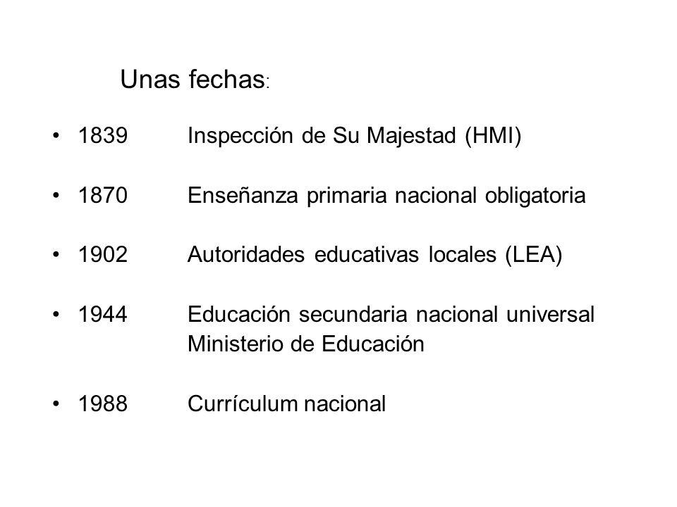 Unas fechas : 1839Inspección de Su Majestad (HMI) 1870Enseñanza primaria nacional obligatoria 1902Autoridades educativas locales (LEA) 1944Educación secundaria nacional universal Ministerio de Educación 1988 Currículum nacional