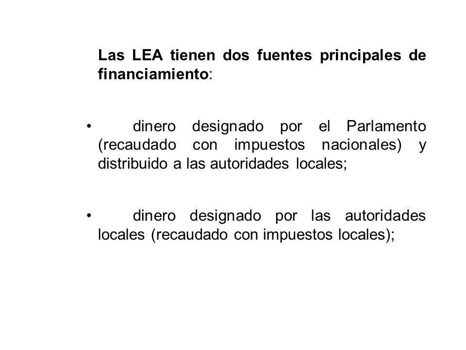 Las LEA tienen dos fuentes principales de financiamiento: dinero designado por el Parlamento (recaudado con impuestos nacionales) y distribuido a las autoridades locales; dinero designado por las autoridades locales (recaudado con impuestos locales);