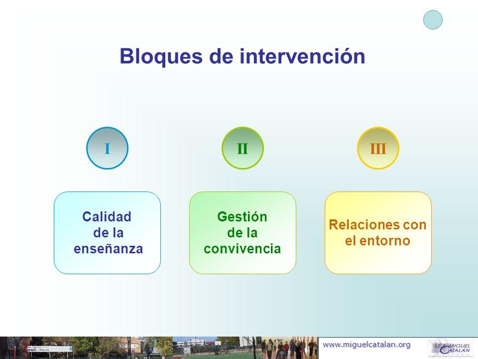 www.miguelcatalan.org Bloques de intervención Calidad de la enseñanza Gestión de la convivencia Relaciones con el entorno IIIIII