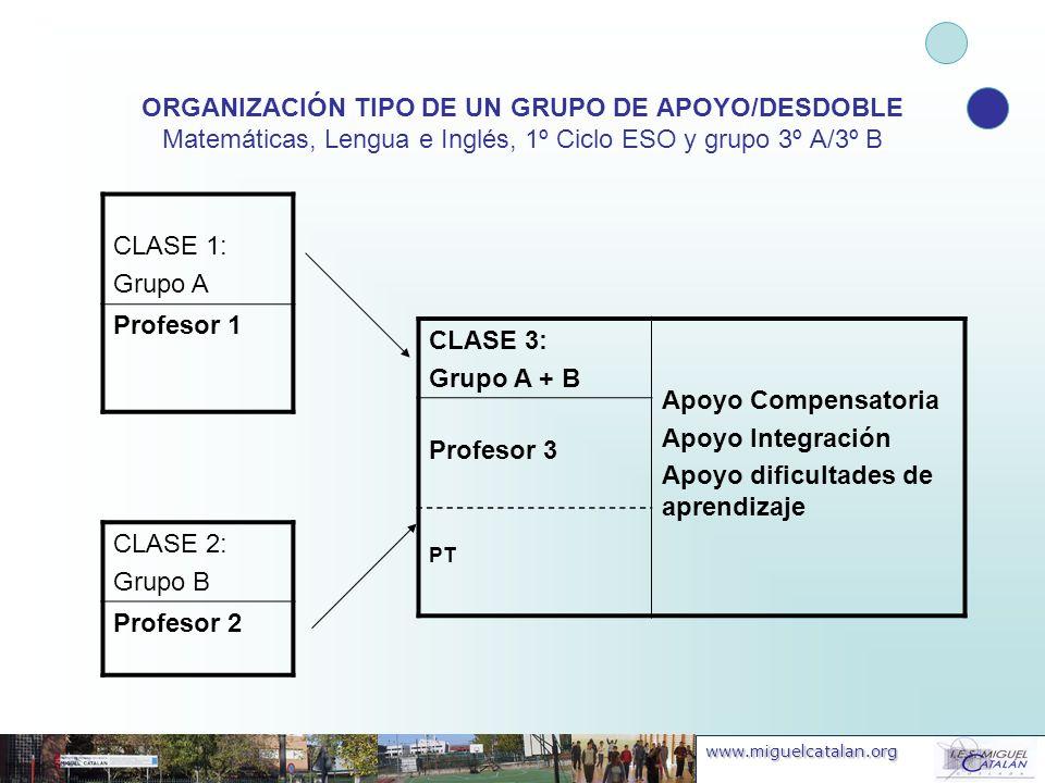 www.miguelcatalan.org ORGANIZACIÓN TIPO DE UN GRUPO DE APOYO/DESDOBLE Matemáticas, Lengua e Inglés, 1º Ciclo ESO y grupo 3º A/3º B CLASE 1: Grupo A Pr