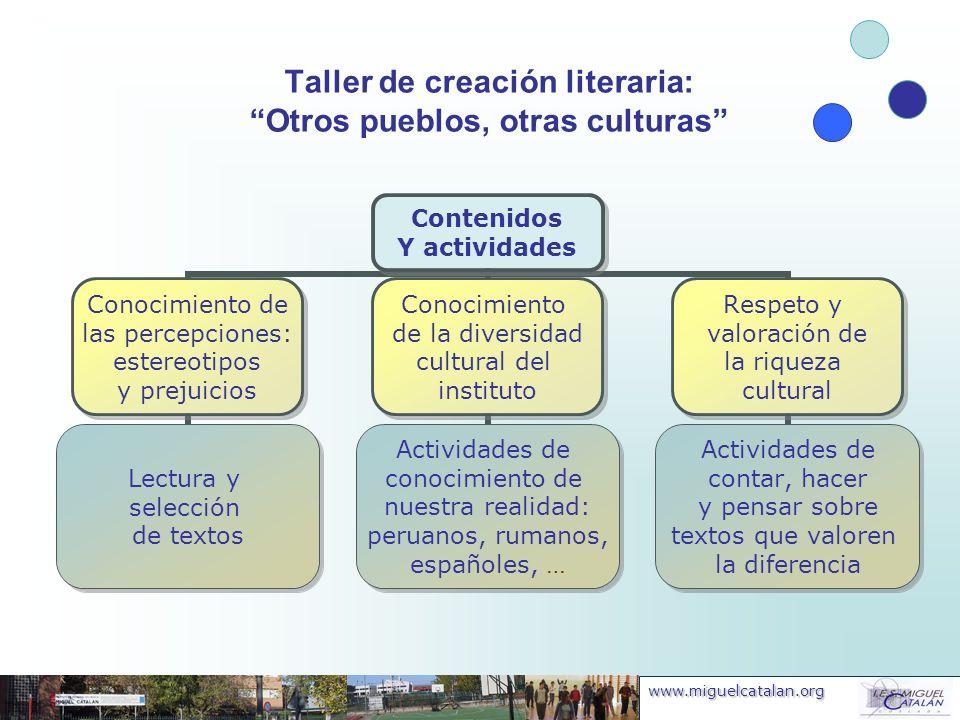 www.miguelcatalan.org Contenidos Y actividades Conocimiento de las percepciones: estereotipos y prejuicios Lectura y selección de textos Conocimiento