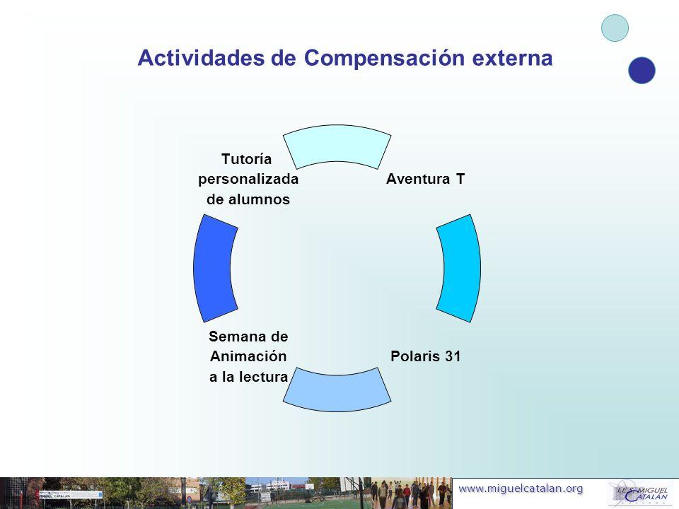 www.miguelcatalan.org Actividades de Compensación externa Aventura T Polaris 31 Semana de Animación a la lectura Tutoría personalizada de alumnos