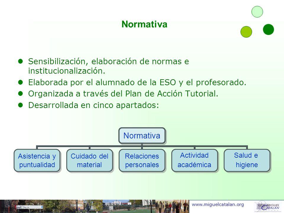 www.miguelcatalan.org Normativa Sensibilización, elaboración de normas e institucionalización. Elaborada por el alumnado de la ESO y el profesorado. O
